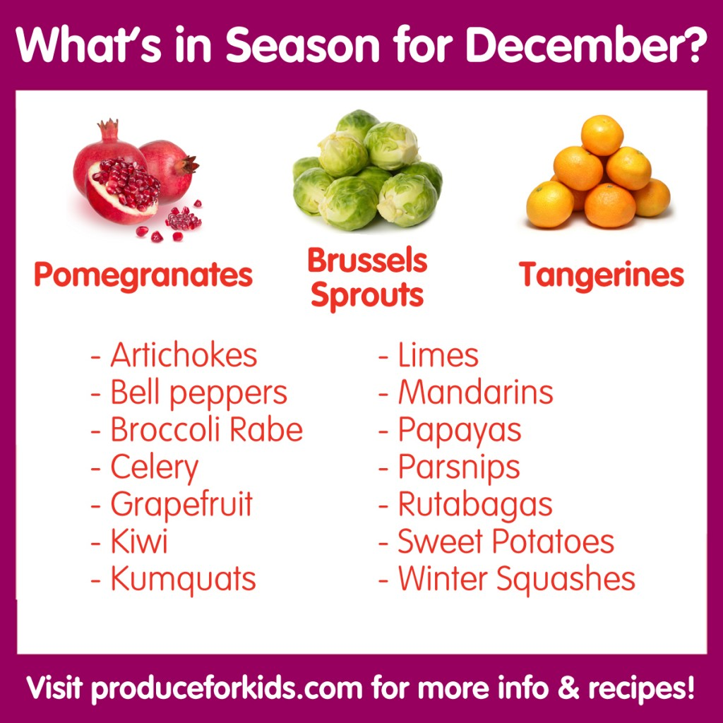 What's in Season for December